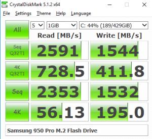 nimic nu se compara cu performantele SSD-urilor in format m.2